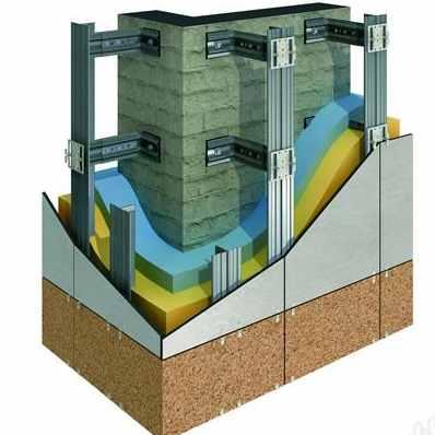 Виды фундаментов и их строительство